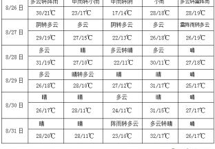 华南江淮江汉等地有强降雨 ()