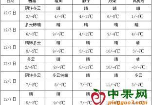 东南沿海将有较强降雨 南方大部气温持续偏低 ()