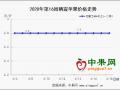 五一备货开始 低价货源上涨 ()