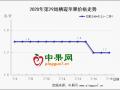 早熟果上市增加  库存货低价处理 ()